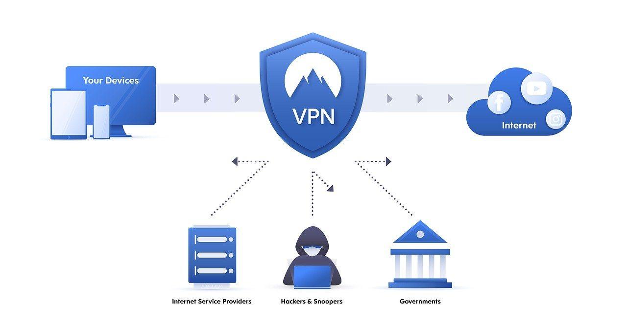 Utilizar una VPN para navegar de forma segura